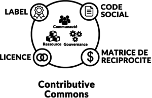 contributive-commons-outils